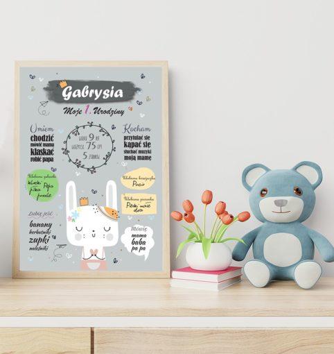 Plakat urodzinowy z króliczkiem